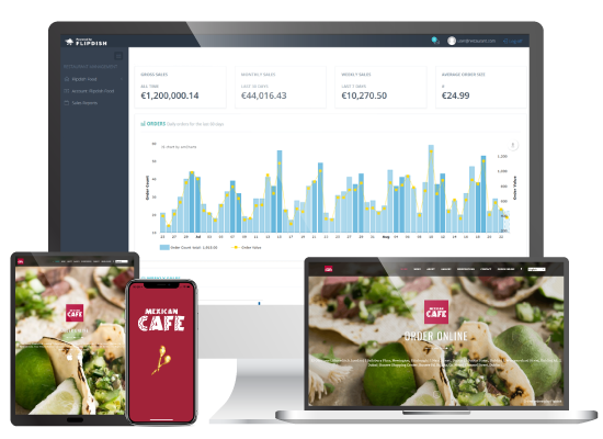 Online Ordering Platform by Flipdish
