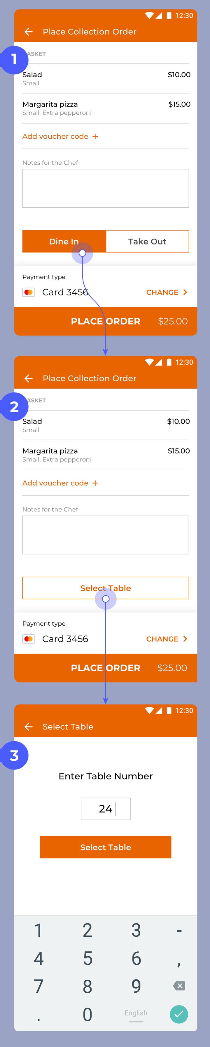 Flipdish Table Ordering