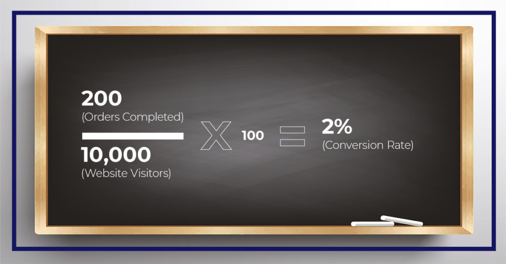 Conversion rate blackboard how to increase it and drive up your online sales